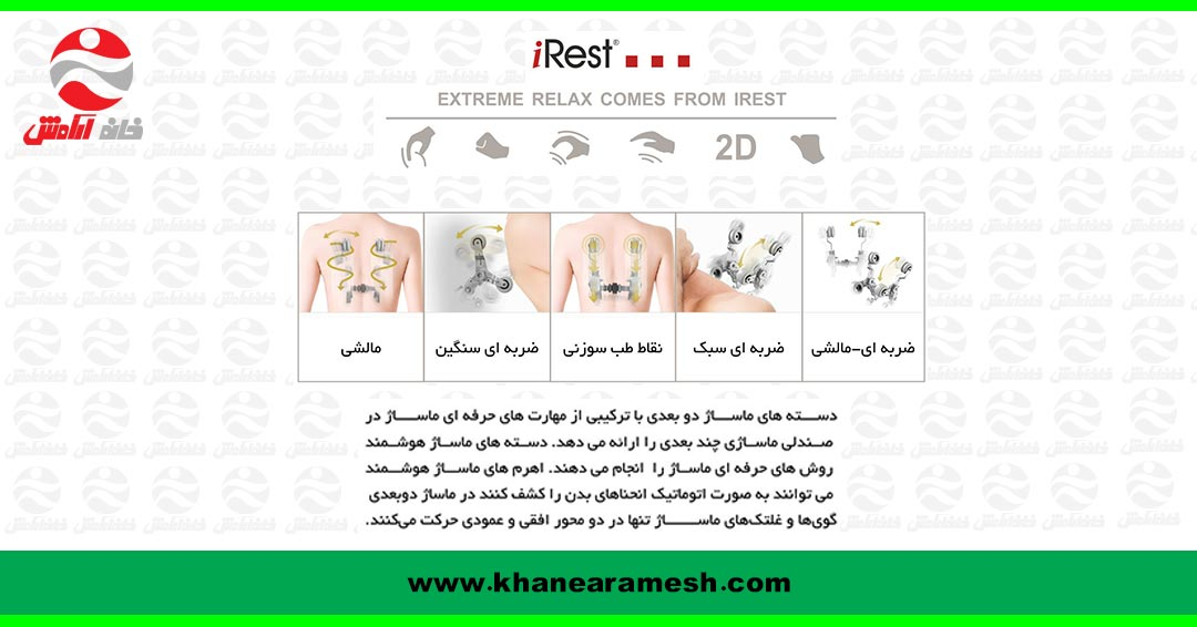 Irest A156